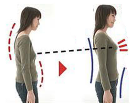 http://www.pyroenergen.com/articles11/images/standing-posture.jpg