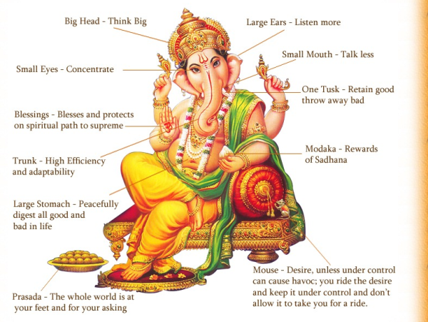 Lord Ganesha : In Different Poses And Moods