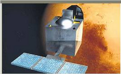 ISRO Has Two Plans to Put Spacecraft  Mangalyaan In Mars' Orbit.