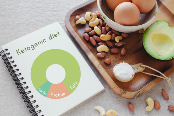 Vegetarian Keto Diet Food List – Eatables that are easy to get