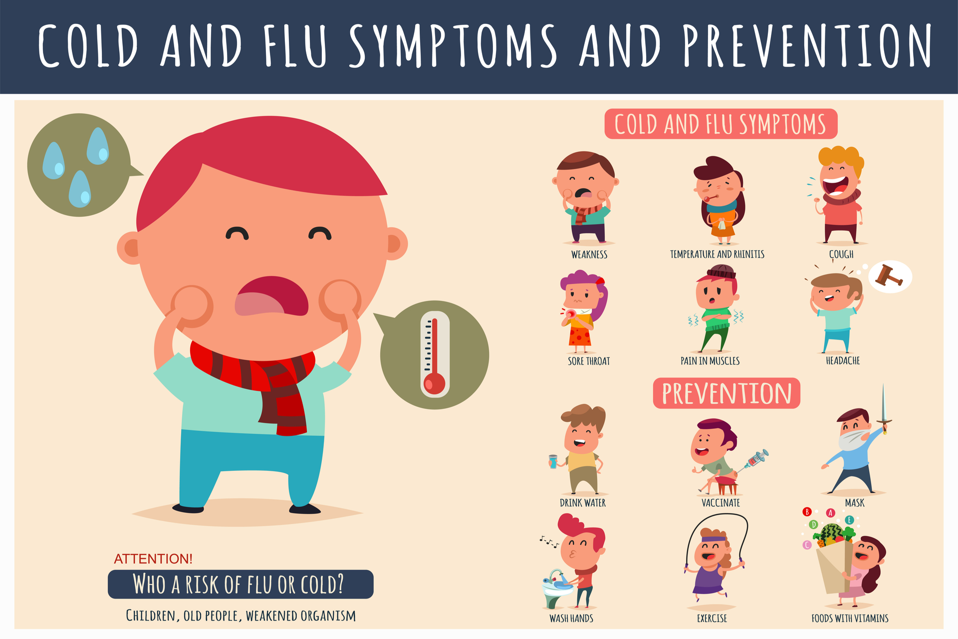 Prevent Flu Health Living Amp Yoga